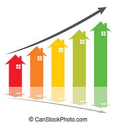 aumento, casa, prezzo, concetto