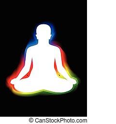 aura, od, ciało