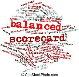 ausgeglichen, scorecard