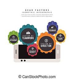 ausrüstung, faktoren, infographic