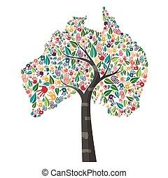 australia, ayuda, símbolo, árbol, huella de mano, mundo