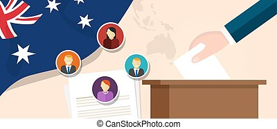 Australia democracy political process selecting president or parliament member with election and referendum freedom to vote