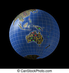 Australia economy as stock market