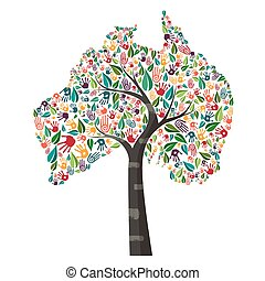 Australia hand print tree symbol for world help - Tree with...