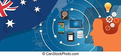 Australia IT information technology digital infrastructure...