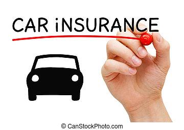autó biztosítás, fogalom