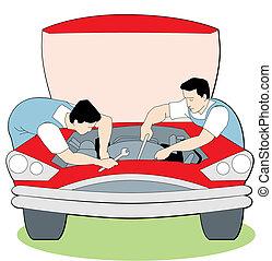 autó, fenntartás