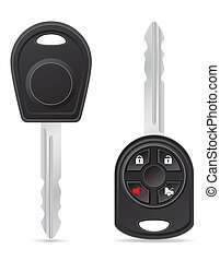 autó kulcs, ábra