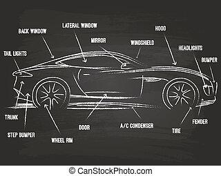 autó, skicc, alkatrészek