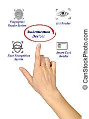 authentication, dispositivos