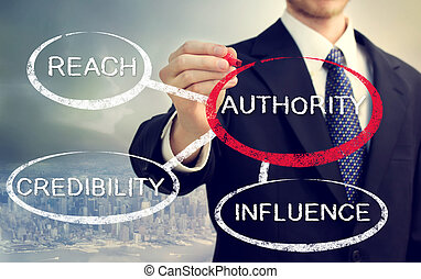 Authority and its sources - Businessman mapping out the...