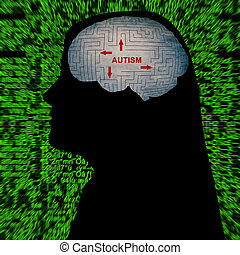 Autism mind concept