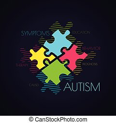 Autism puzzle and word cloud poster - Autism awareness...