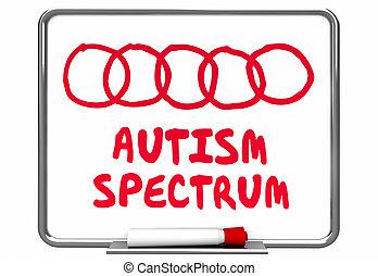 Autism Spectrum Diagram Dry Erase Board Words 3d Render Illustration