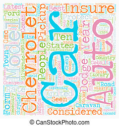 Auto Insurance Be It Cheap Or Expensive text background wordcloud concept