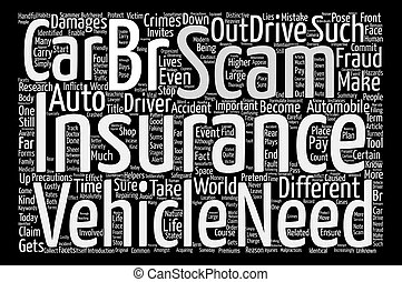 Auto Insurance Fraud Word Cloud Concept Text Background