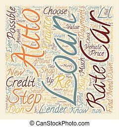 Auto Loans In 7 Steps text background wordcloud concept