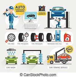 Auto Maintenance Services icons.