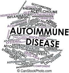 Autoimmune disease - Abstract word cloud for Autoimmune...