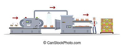Automated chicken meat production process on the machinery ...