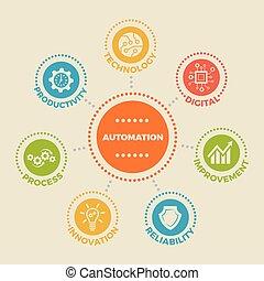 automation., conceito, com, ícones