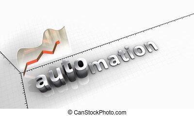 automation, croissant, diagramme