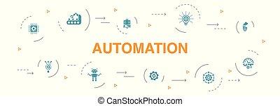 Automation Infographic 10 steps circle design. productivity, technology, process, algorithm icons
