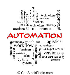 Automation Word Cloud Concept in red caps with great terms...