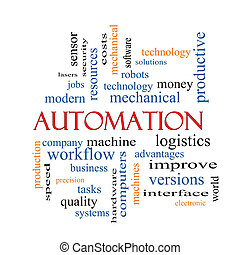 Automation Word Cloud Concept with great terms such as robots, machine, logistics and more.