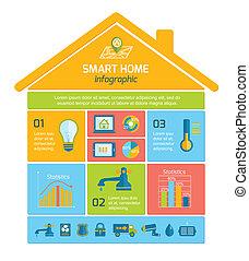 automazione casa, tecnologia, far male, infographics