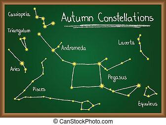 automne, tableau, constellations