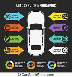 automobil, infographic, tjeneste