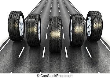 automobile, concept