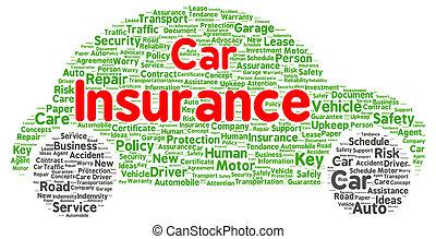 automobilversicherung, wort, wolke, form