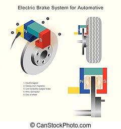 automotive., freio, sistema, elétrico