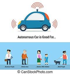 Autonomous Car is Good For different people