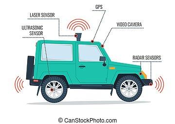 Autonomous SUV car - infographic - Vector self driving SUV...