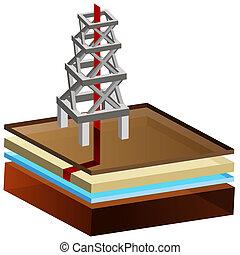 autotreno, fracking, idraulico, 3d
