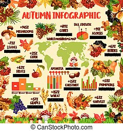 Autumn season nature infographic template design