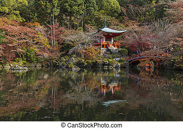 Autumn season, The leave change color of red in Temple japan