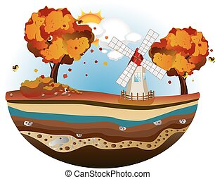 Autumn Windmill Island