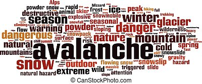 Avalanche-horizon [Converted].eps - Avalanche word cloud...