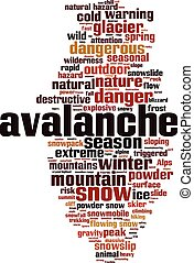 Avalanche-vertical [Converted].eps - Avalanche word cloud...