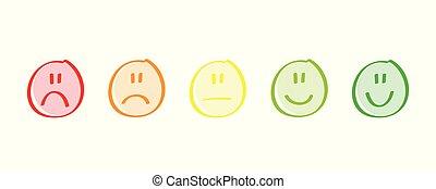 avaliação, bom, realimentação, forma, normal, emoções, satisfação, mau, excelente, terrível