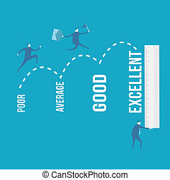 avaliação desempenho, forma