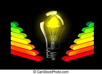 avaliação, energia, eficiência, bulbo, luz