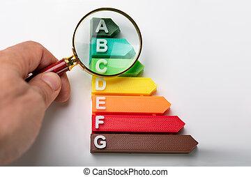 avaliação, lupa, sobre, energia, eficiência