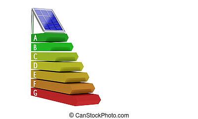 avaliação, sobre, energia, eficiência, solar, classe, painel