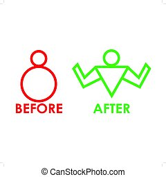 avant, après, fitness