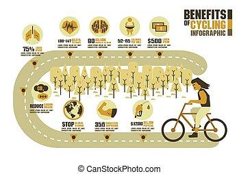 avantages, autour de, tonalité, cyclisme, rue, la terre